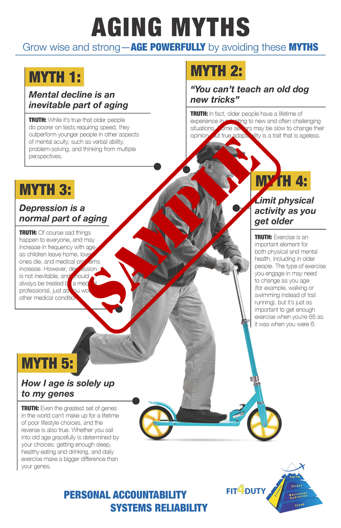 3 - Aging Myths Poster