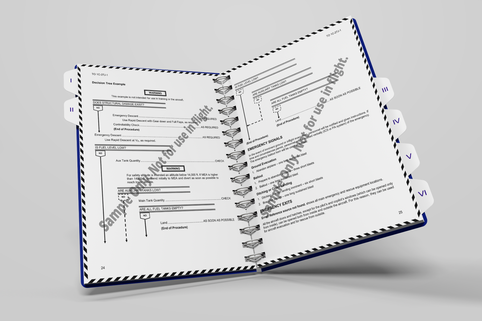 Sample Tech Manual Inside Pages